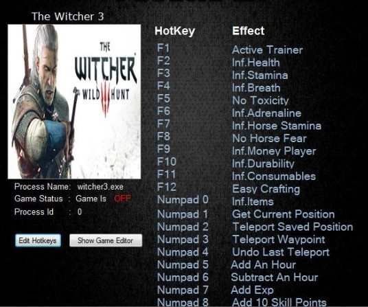 The witcher 3 Trainer
